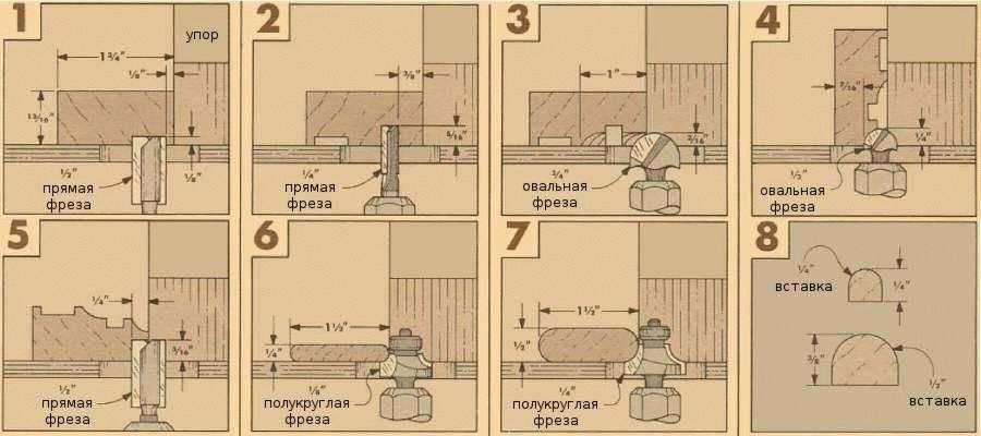 полоски изготовлены из контрастного дерева (орех)