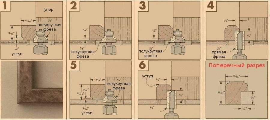 Три рамки, показанные ниже на этой странице