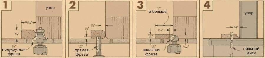 Вторая полоса автоматически создаст вырез для фото и стекла