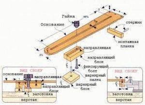 Соединяющие узлы и приемы работы показаны на рисунках