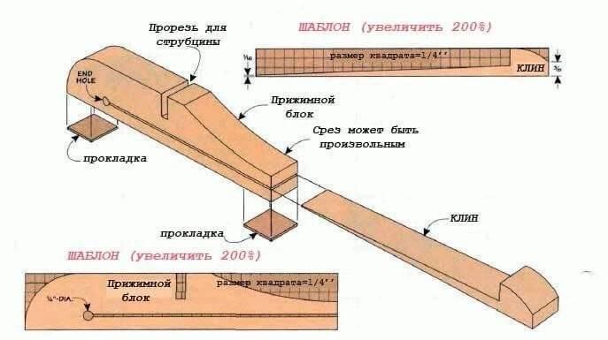 Струбцина зажим для Кромок и Рамок - Изделия Своими Руками
