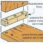 Выравнивающий блок