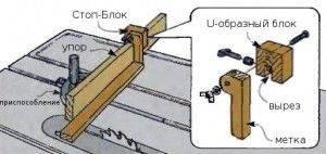 Для реза заготовки по длине