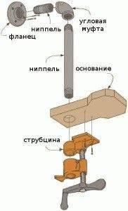 лифт для фрезера