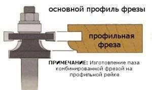 фрезы для ручного фрезера