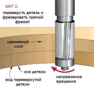 приспособления для фрезерного станка