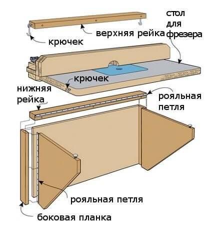 Фрезерный складной стол своими руками