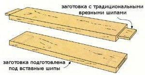 вставной столярный шип