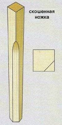 Скошенные деревянные ножки для стола