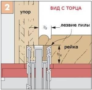 зазор в котором разместится зеркало, стекло или филенка