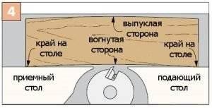 Фуганок